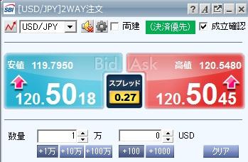 ドル円 数量左側が1万通貨(lot)単位
