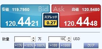 ドル円 数量右側がドル単位 1ドルから可能